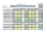Баланс и отчеты за 2012 год.xlsx