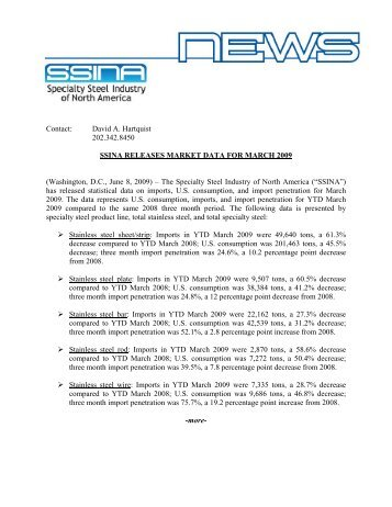 SSINA Releases Market Data for March 2009