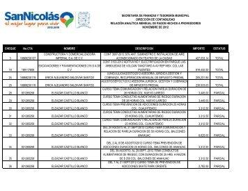 RELACION ANALITICA DE PAGOS A PROVEEDORES NOVIEMBRE