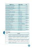 网络安全信息与动态周报-2010年第18期 - 国家互联网应急中心 - Page 2