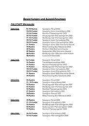 Bewertungen und Auszeichnungen - Sattlerhof