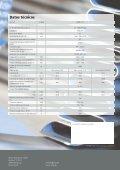 Descargar datos del producto en formato PDF - Iberica de ... - Page 4
