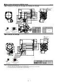 Servo Motor < HF-JP Series (0.5 to 5kW) > - Koning & Hartman - Page 4