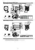 Servo Motor < HF-JP Series (0.5 to 5kW) > - Koning & Hartman - Page 5