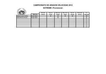 CAMPEONATO DE ARAGON VELOCIDAD 2012 EXTREME ...