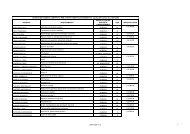 Docenti per attività didattica formale - anno accademico 2007-2008
