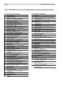Mindestkanon: Akustik in der Bachelor-Ausbildung - Deutsche ... - Page 3