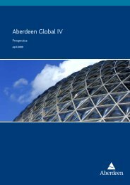 Aberdeen Global IV - Aberdeen Asset Management