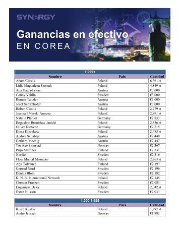 Ganancias en efectivo - Synergy WorldWide