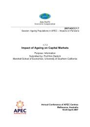 1.7.3 Impact of ageing on capital markets, Prof Kim Dietrich