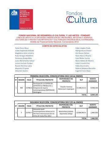 PRIMERA SELECCIÓN, CONVOCATORIA 2012 - Consejo de la ...