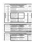 PRIMERA SELECCIÓN, CONVOCATORIA 2012 - Consejo de la ... - Page 2