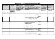 Auskunft gem. § 17 Korruptionsbekämpfungsgesetz NRW - BKK ...