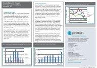Preqin Research Report