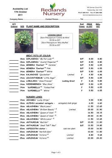 Plant Name And Description Availability Redlands Nursery