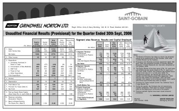 Quarterly Results Sep 2006 - Grindwell Norton