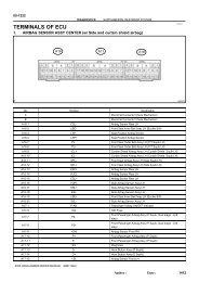 TERMINALS OF ECU - Highlander Club
