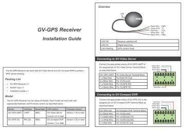 GV-GPS Receiver - GeoVision