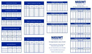 Teachers' Salaries (London & Fringe) - NASUWT
