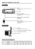 1 - Hitachi Air Conditioning Products - Page 4