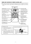 1 - Hitachi Air Conditioning Products - Page 6