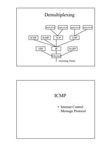 Demultiplexing ICMP