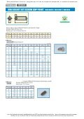 hex socket set screw cup point iso 4029 / jis ... - Maryland Metrics - Page 3