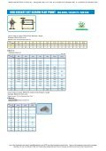 hex socket set screw cup point iso 4029 / jis ... - Maryland Metrics - Page 5