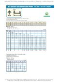 hex socket set screw cup point iso 4029 / jis ... - Maryland Metrics - Page 6