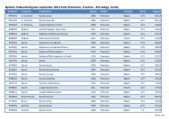 Nyheter Valkendorfsgaten september 2012 Italia (Piemonte ...