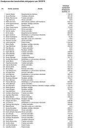 Amatpersonām izmaksātais atalgojums par 08/2010