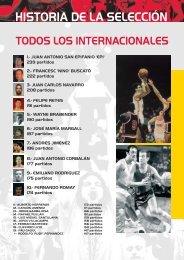 Jugadores internacionales históricos