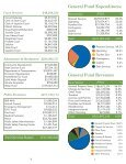 Budget at a Glance Fiscal Year 2010 - Cobb County - Page 5