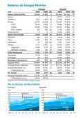 Consumo de Energia Final - EDP - Page 3