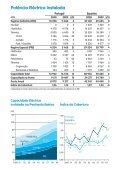 Consumo de Energia Final - EDP - Page 4