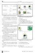 IT Journal_vol 11.indd - คณะเทคโนโลยีสารสนเทศ มหาวิทยาลัย ... - Page 3