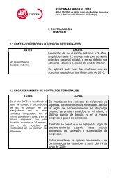 cuadro-resumen de la reforma laboral 2010 - UGT Cantabria
