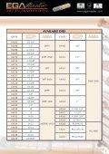 TECHNICAL FILE ROSCAMATIC - 4 - Ega Master - Page 3