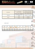 TECHNICAL FILE ROSCAMATIC - 4 - Ega Master - Page 4