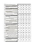 Students' feedback questions - Sharjah Colleges Portal - Page 2