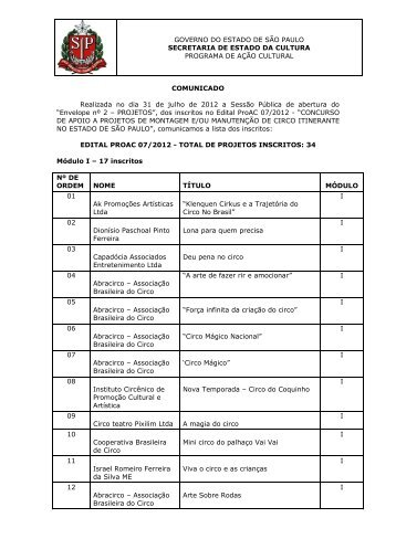 Lista de Inscritos - Edital ProAC 07/2012 - Secretaria de Estado da ...