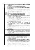 Programa detallado IX Congreso SEAE de Lleida 2010 Talleres ... - Page 3