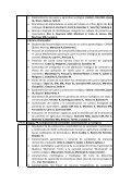 Programa detallado IX Congreso SEAE de Lleida 2010 Talleres ... - Page 6