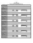 Campaign Finance Report - Bradford County, PA - Page 7