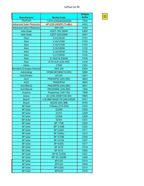 RapidRac Part Number Suffixes (PDF, 87 KB) - Unirac