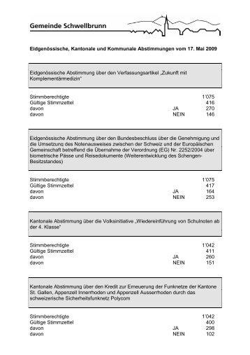 Eidgenössische, Kantonale und Kommunale Abstimmungen vom 17 ...