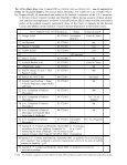 C:682 - Judicial Discipline Reform - Page 2