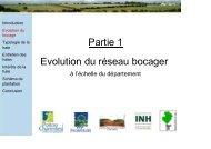 Evolution du bocage partie 1 - Région Poitou-Charentes