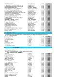 Copia de Lista de precios Sudamericana - Page 2
