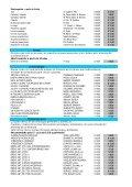 Copia de Lista de precios Sudamericana - Page 6